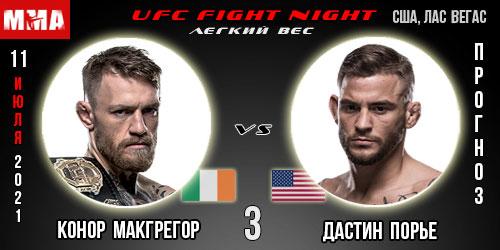 Прогноз на реванш МакГрегор - Порье. 3. UFC 264
